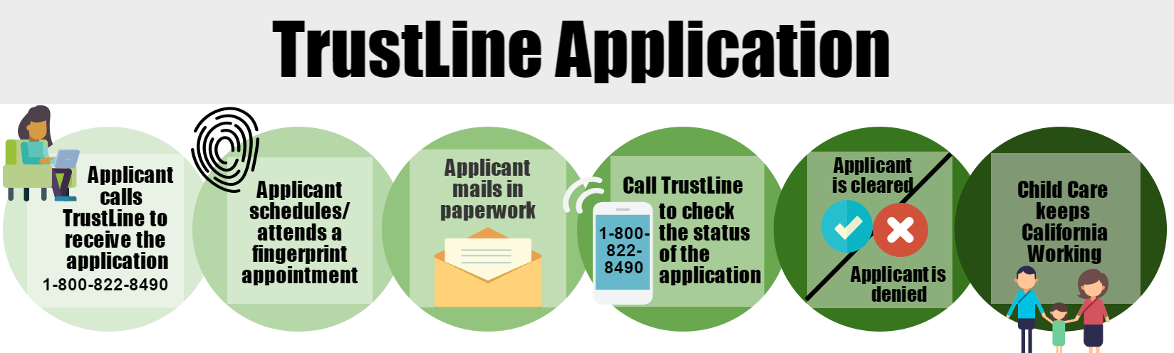 Trustline child care services options for learning click here to learn more about trustline or call 1 800 822 8490 1betcityfo Images